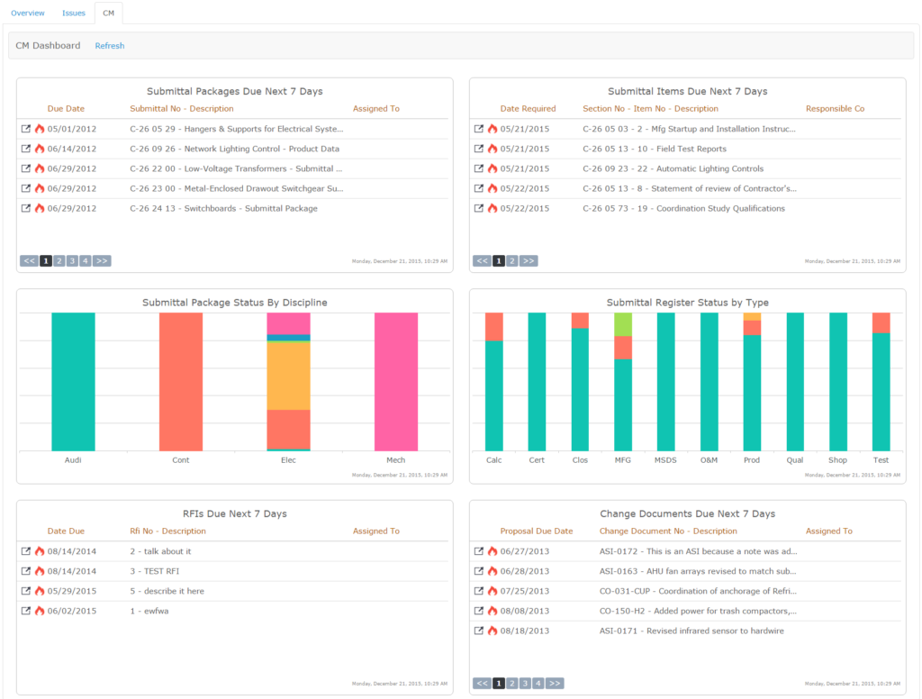 Construction Submittals Dashboard Communicates Status